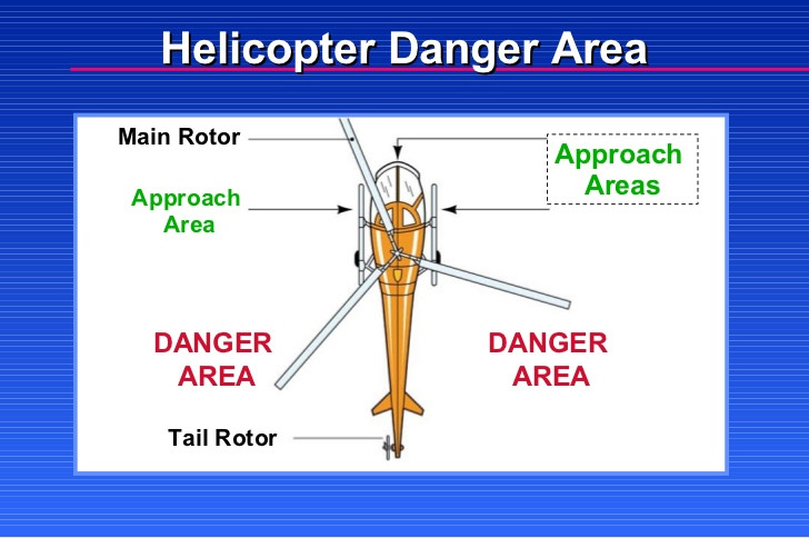 Approach to helicopter - danger areas