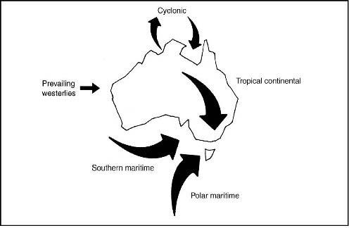 Air masses affecting Australia